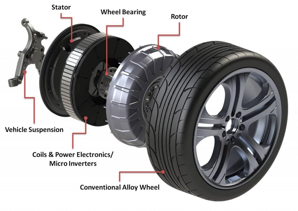 деловите на in-wheel електричниот мотор