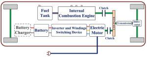 шема на електрично возила