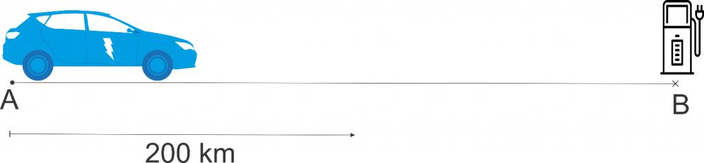 Слика 1б) Станицата за полнење е поставена во точката B